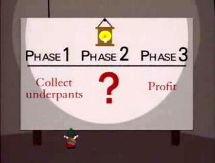 Underpants Gnomes Profit